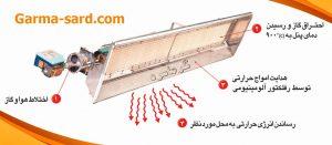 هیتر تابشی سرامیکی رستورانی با مصرف انرژی بسیار پایین، ceramic radiant heater